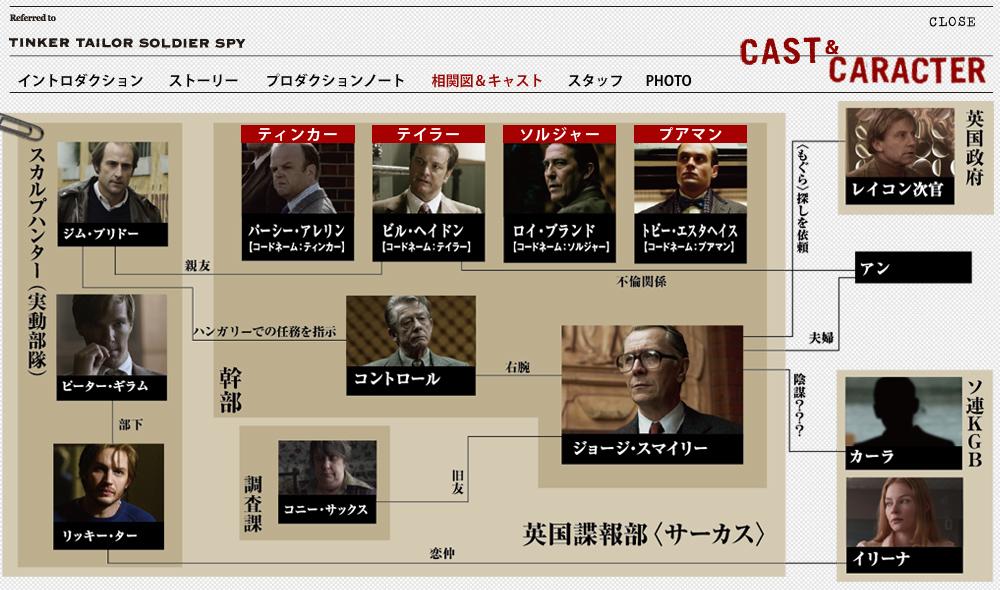 uragiri_no_circus2.jpg