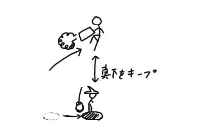 女スピ対策02@、@