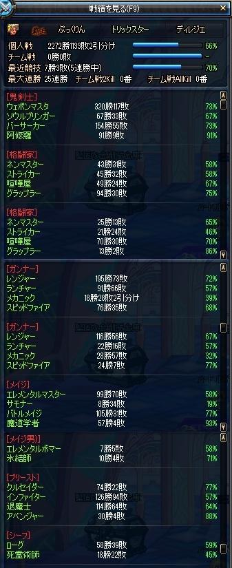 公正決闘職別戦績006