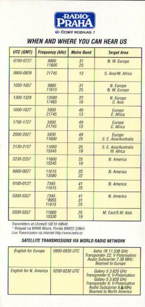Radio Prague(チェコ) 1999年3月~1999年10月 英語放送スケジュール表
