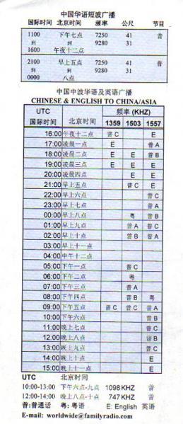 FAMILY RADIO 中国語番組表 2004年10月31日