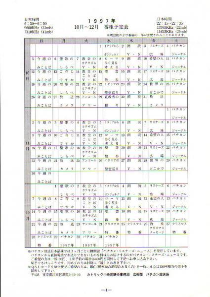 バチカン・リスナーズ・ニュース OCT. 1997 No.83