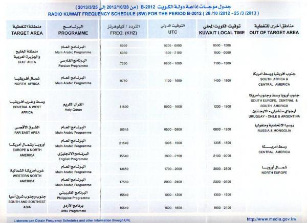 Radio Kuwait B-2012 (2012年10月28日~2013年3月25日)スケジュール表 ほか
