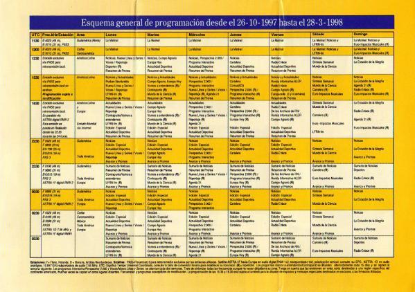 En Sintonía CON RADIO NEDRLAND OCTUBRE 1997 - MARZO 1998