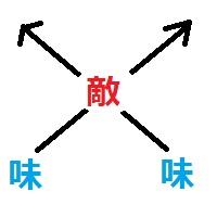 十字砲火2