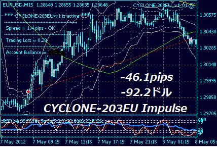 CYCLONE-203EU514.png