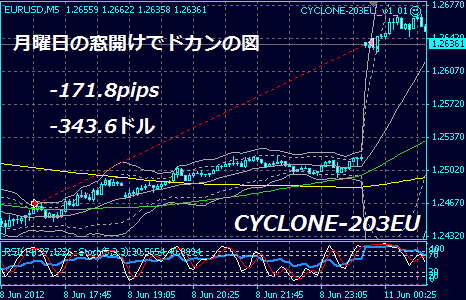 cyclone0617.png