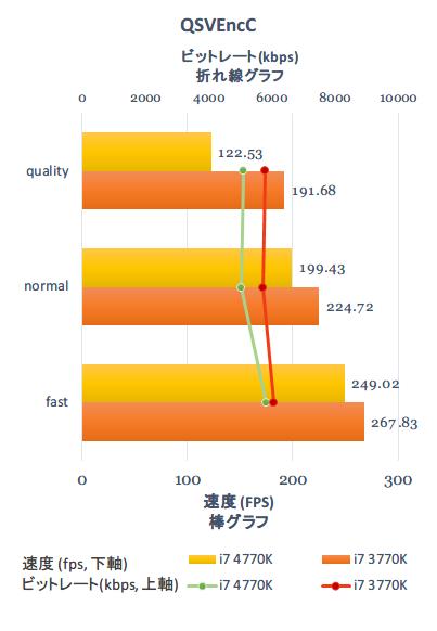 QSVEncC_benchmark