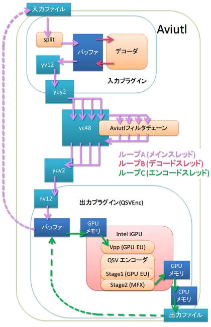 QSVEnc_memory_03