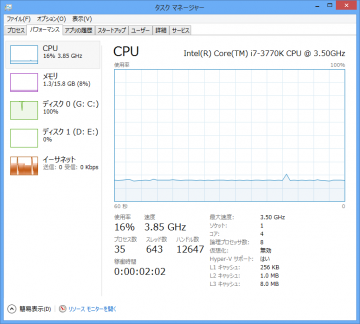 win8_cpu_idle0