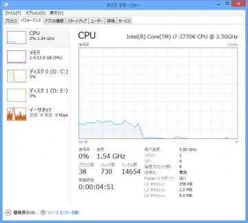 win8_cpu_idle6