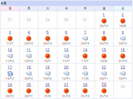 6月の帯広の天気です。