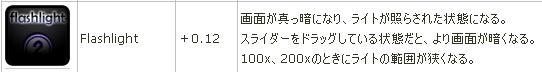 osu! 2013 3.6
