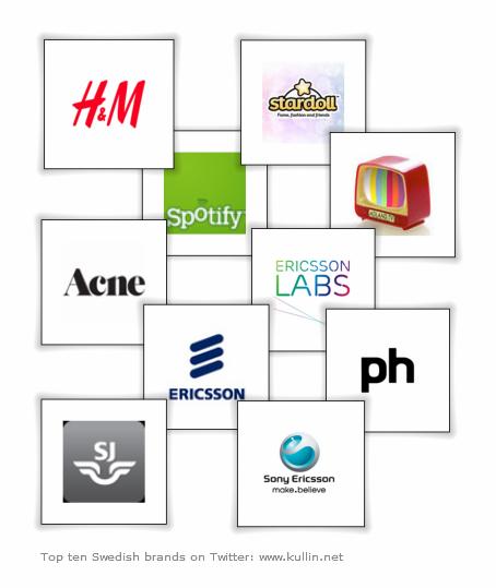 twitter-logos-brands.png