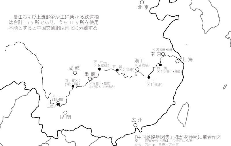 長江鉄道橋