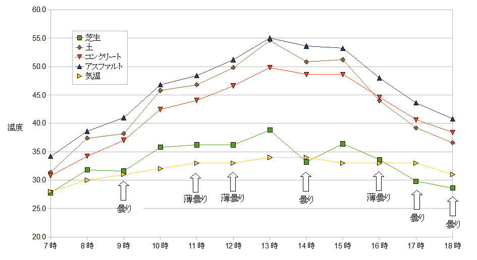 graph0807.jpg