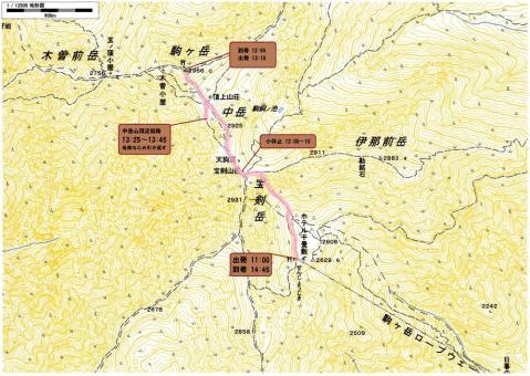 木曽駒ヶ岳登山ルート