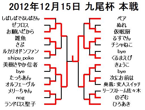 2012年12月15日九尾杯本戦
