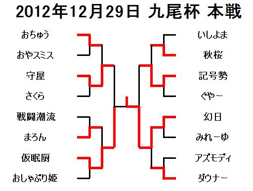 2012年12月29日九尾杯本戦