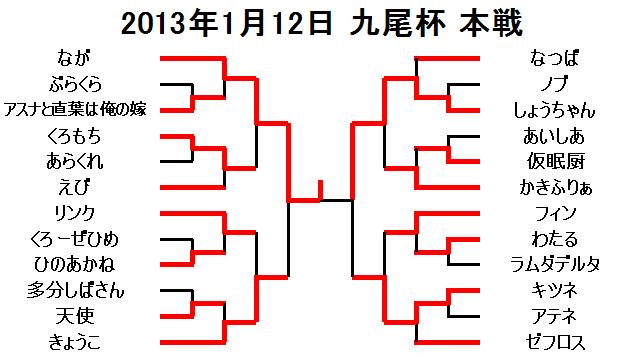 2013年1月12日九尾杯本戦