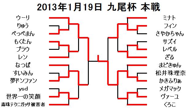 2013年1月19日九尾杯本戦