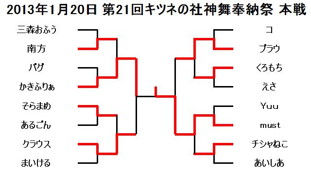 2013年1月20日第21回キツネの社神舞奉納祭本戦