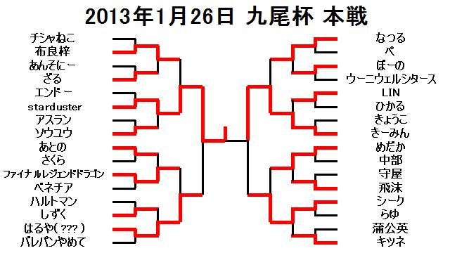 2013年1月26日九尾杯本戦