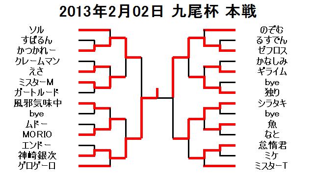 2013年2月02日九尾杯本戦