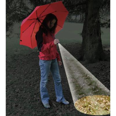 ドイツ製の折り畳み傘