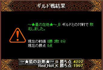 RedStone 13.04.19 結果