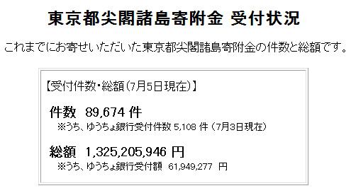 tokyo_senkaku13oku.jpg