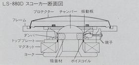 ls-880d(2).jpg