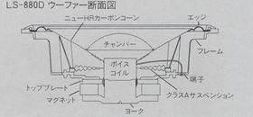 ls-880d(3).jpg