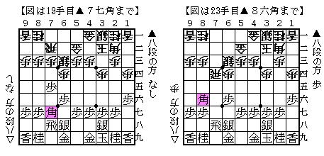 袖飛車(二枚銀・その他) no..1...