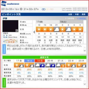 伊那の天気