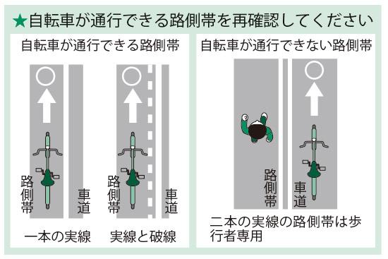 道路交通法改正により自転車に ...
