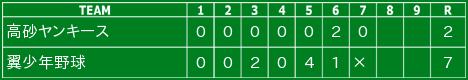 2013.02.16翼少年野球