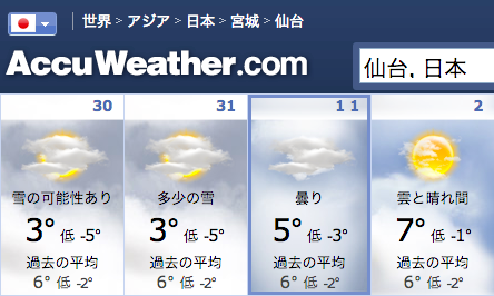 20130101-AccuWeather-Sendai.png