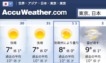 20130101-AccuWeather-Tokyo.png