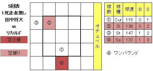 20130312DATA10.jpg