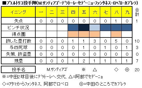 20130318DATA2.jpg