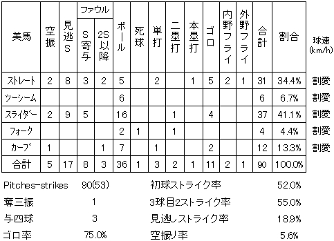 20130517DATA7.jpg