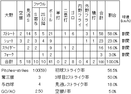 20130517DATA8.jpg