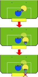 プッシングによるノーゴール2