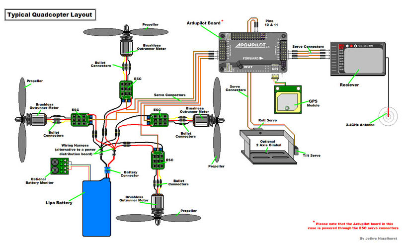 Blog Entry 2729 on receiver circuit diagram
