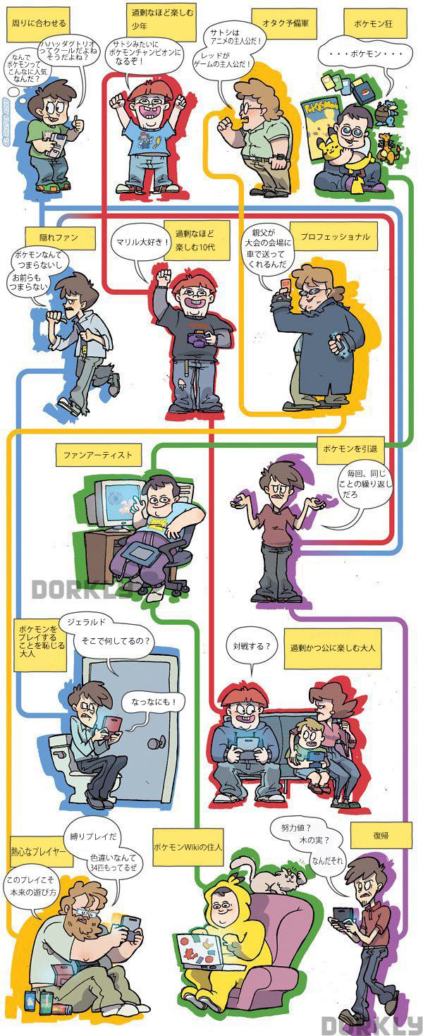 ポケモン Wiki
