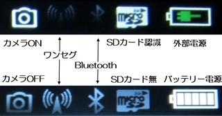 ドライブレコーダー付ナビ レコーダー自動起動方法