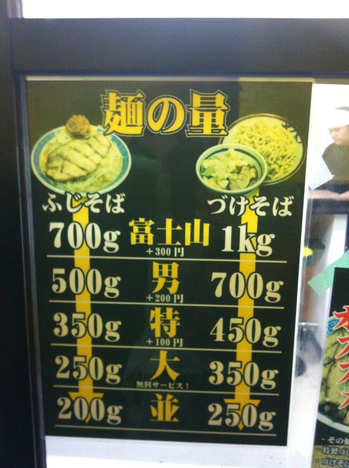ラーメン ブッチャー 麺量比較表