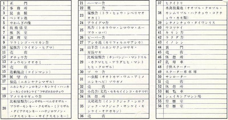 旧浜松市動物園 園内図(2)