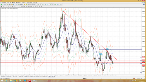 1202USDCHF1D.png